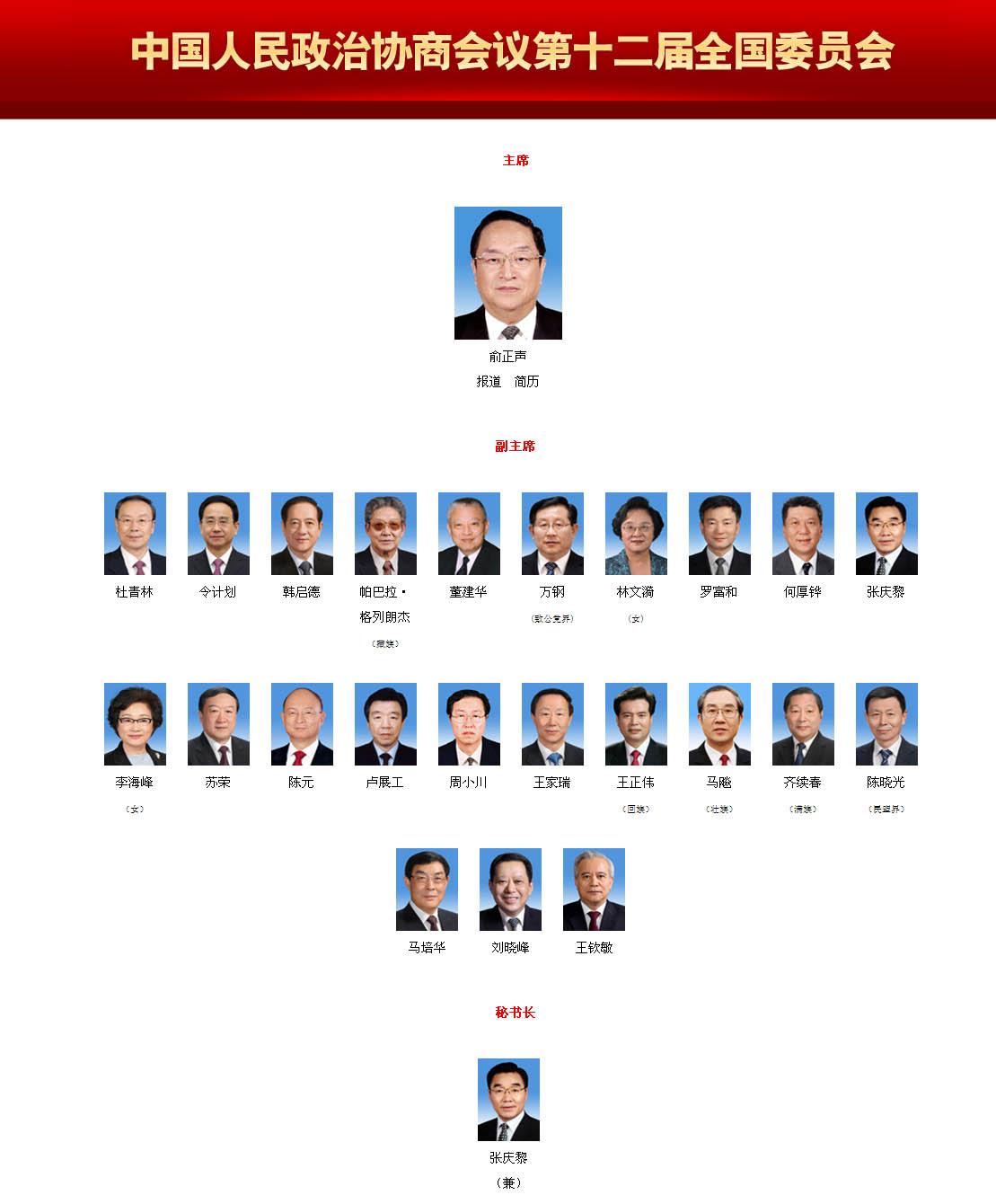 中国人民政治协商会议十二届全国委员会各专门