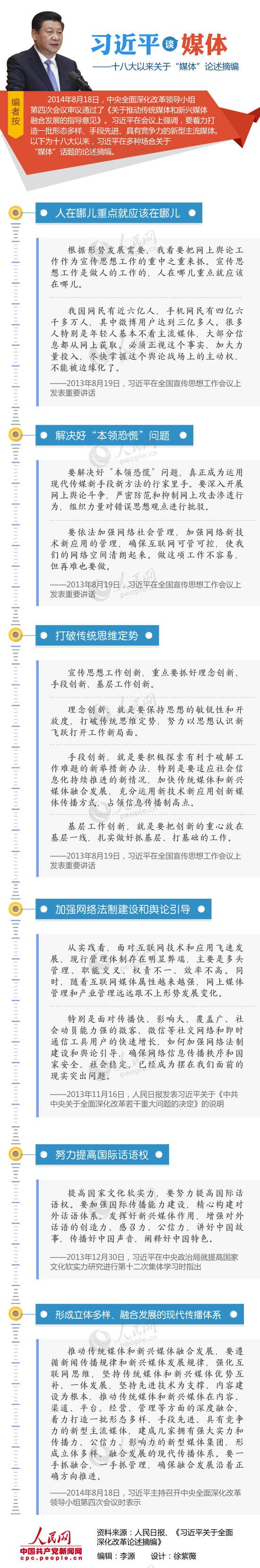 """习近平十八大以来关于""""宣传思想工作""""精彩论述摘编"""
