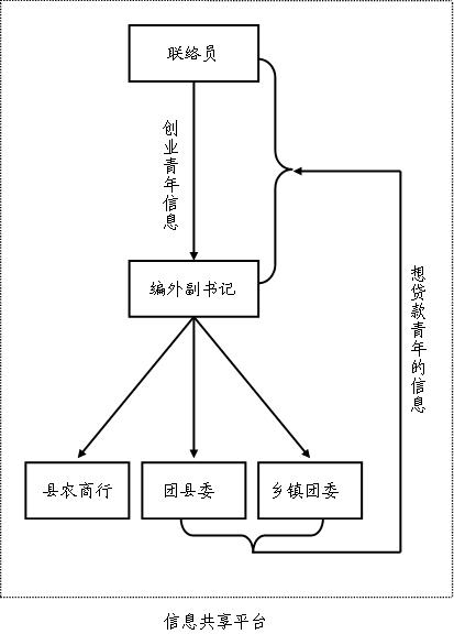 电路 电路图 电子 设计 素材 原理图 413_576 竖版 竖屏