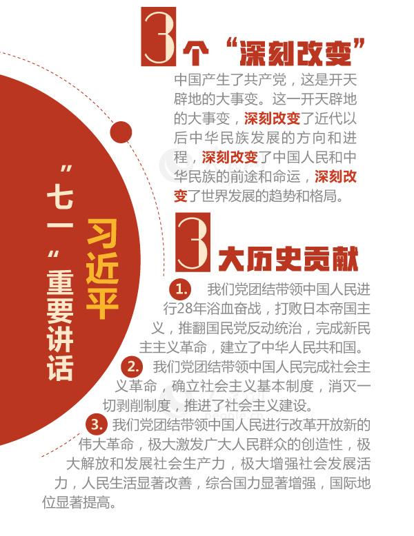 """【图解】数读习近平总书记""""七一""""重要讲话【3】"""