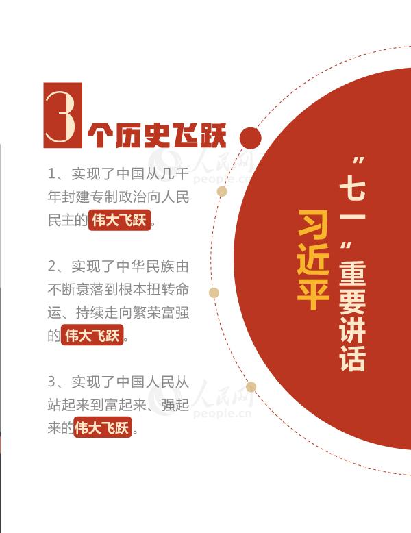 """【图解】数读习近平总书记""""七一""""重要讲话【4】"""
