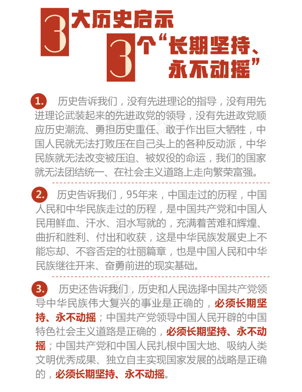 """【图解】数读习近平总书记""""七一""""重要讲话【5】"""