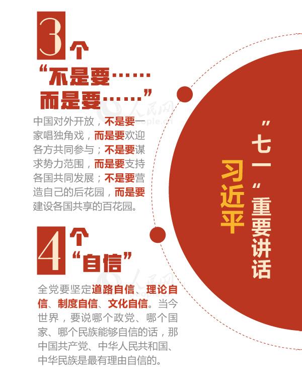"""【图解】数读习近平总书记""""七一""""重要讲话【6】"""