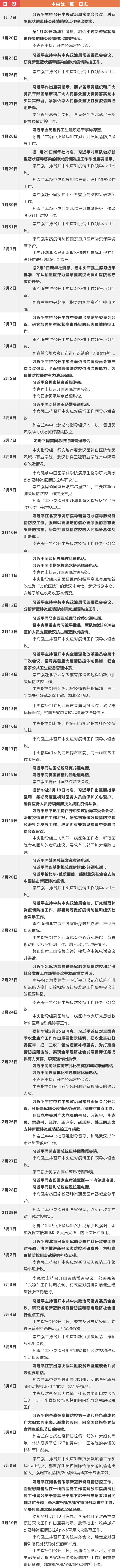 """中央战""""疫""""日志"""