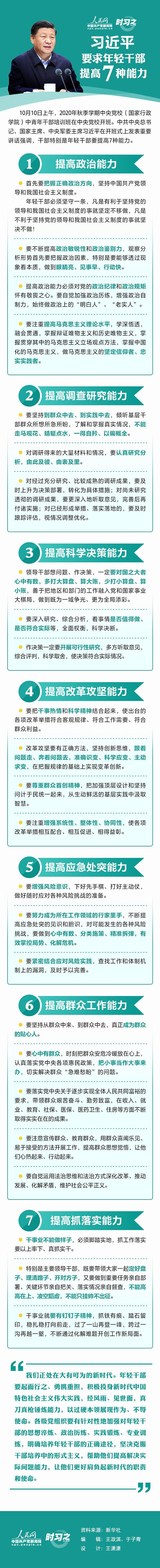 圖解:習近平要求年輕干部提高7種能力