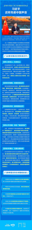 攜手共建人類衛生健康共同體 習近平這樣傳遞中國聲音