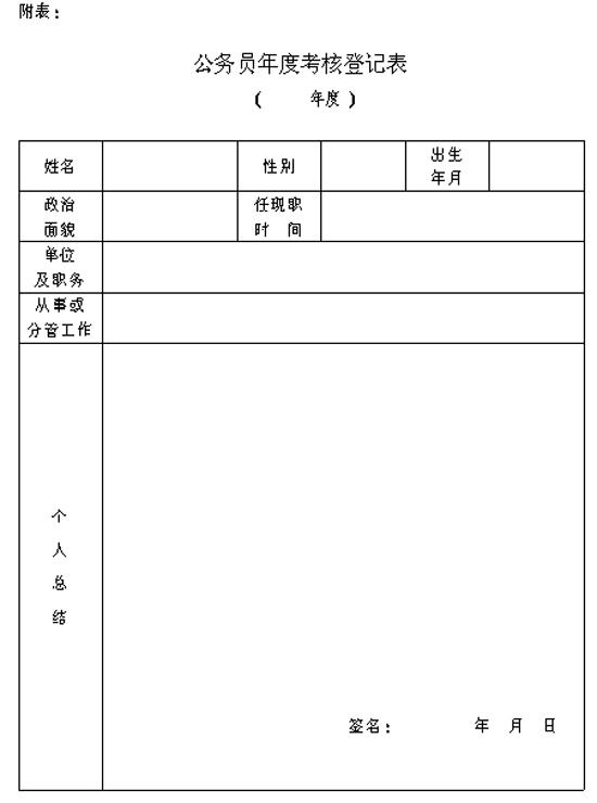 【2016公务员考核登记表】